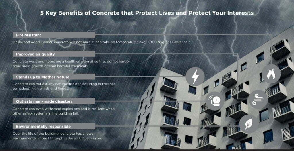 Utah Ready Mixed Concrete Association Safety